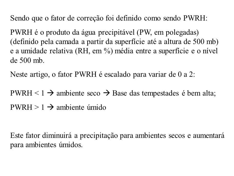 Sendo que o fator de correção foi definido como sendo PWRH: PWRH é o produto da água precipitável (PW, em polegadas) (definido pela camada a partir da
