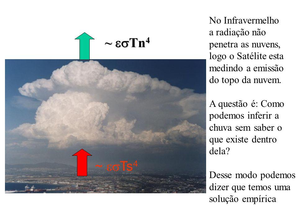 ~ Ts 4 ~ Tn 4 No Infravermelho a radiação não penetra as nuvens, logo o Satélite esta medindo a emissão do topo da nuvem. A questão é: Como podemos in