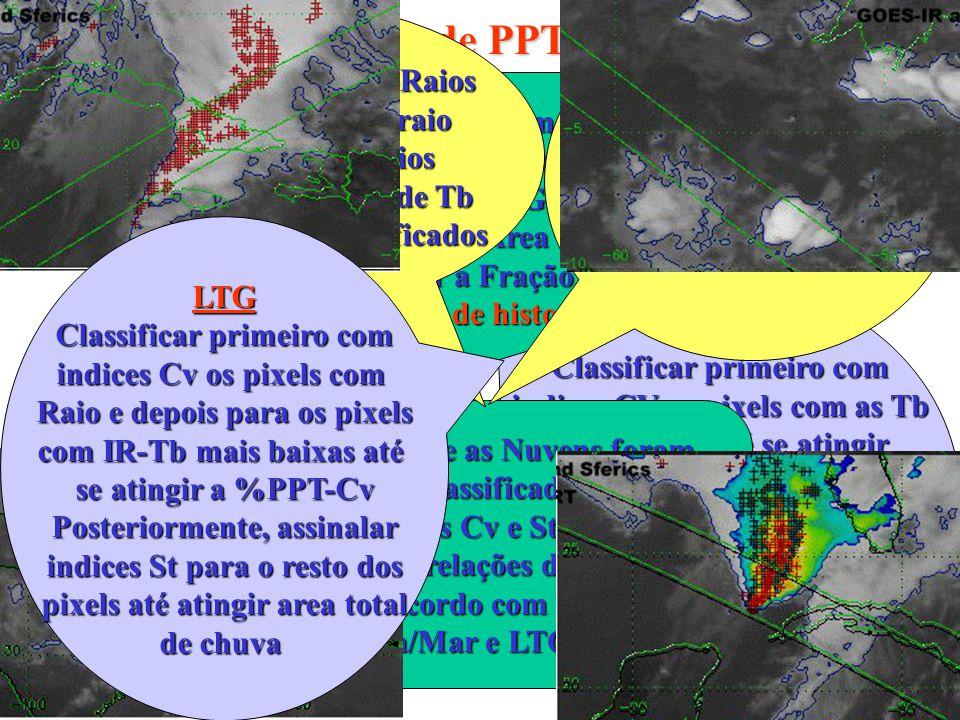 Determinando Area de PPT e as Taxas de PPT Definir Nuvens com Tb< 258 K Calcular Tmode Classificar LTG e NLTG Calcular a Area de PPT Calcular a Fração
