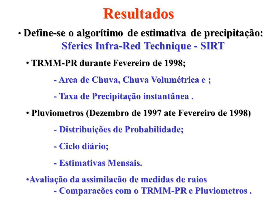Resultados Define-se o algorítimo de estimativa de precipitação: Sferics Infra-Red Technique - SIRT TRMM-PR durante Fevereiro de 1998; - Area de Chuva