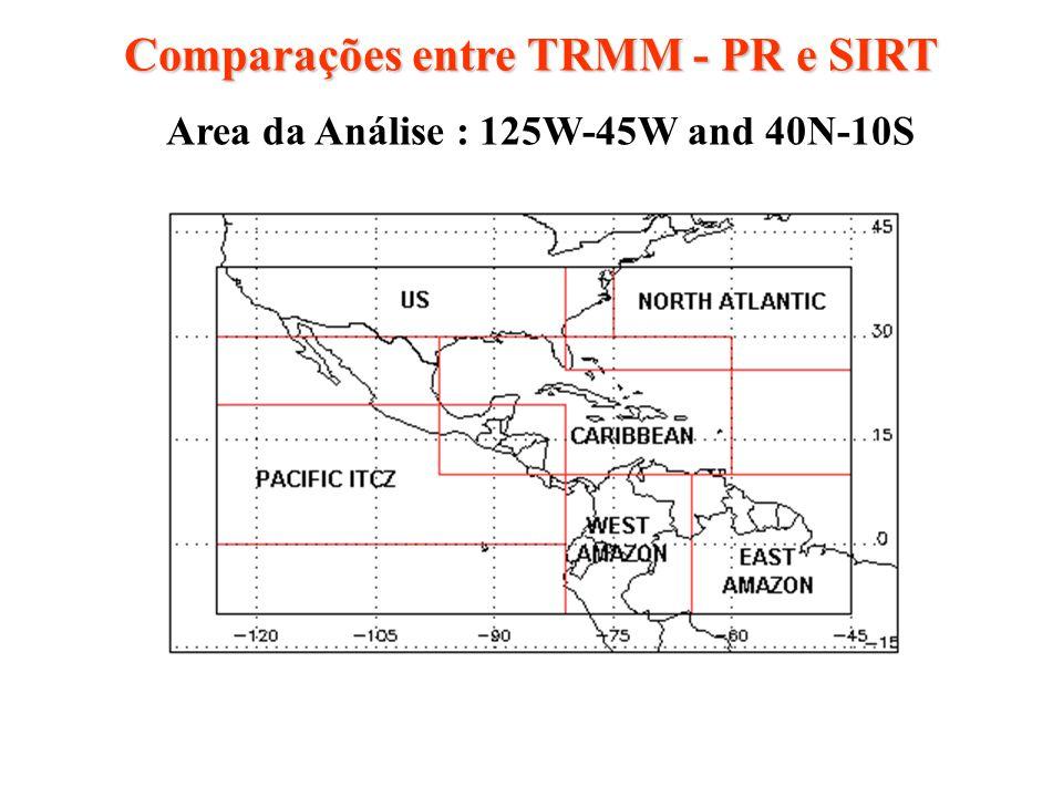 Area da Análise : 125W-45W and 40N-10S Comparações entre TRMM - PR e SIRT