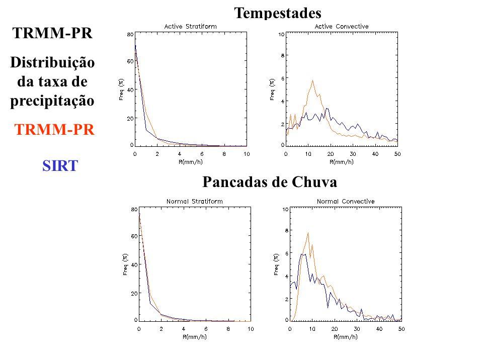 Tempestades Pancadas de Chuva TRMM-PR Distribuição da taxa de precipitação TRMM-PR SIRT