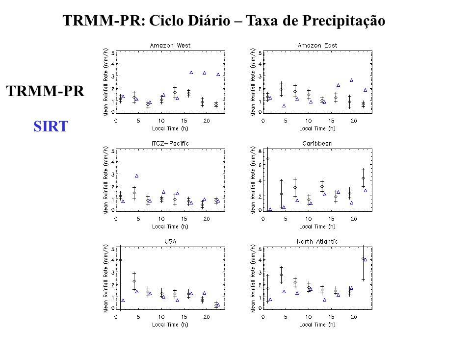 TRMM-PR: Ciclo Diário – Taxa de Precipitação TRMM-PR SIRT