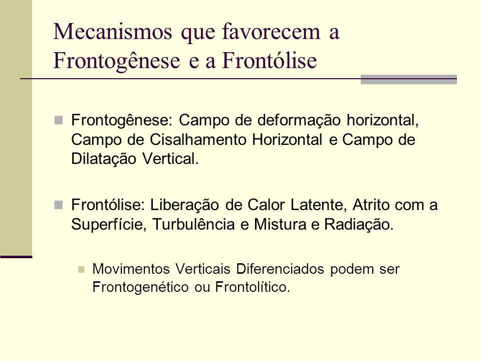 Mecanismos que favorecem a Frontogênese e a Frontólise Frontogênese: Campo de deformação horizontal, Campo de Cisalhamento Horizontal e Campo de Dilat