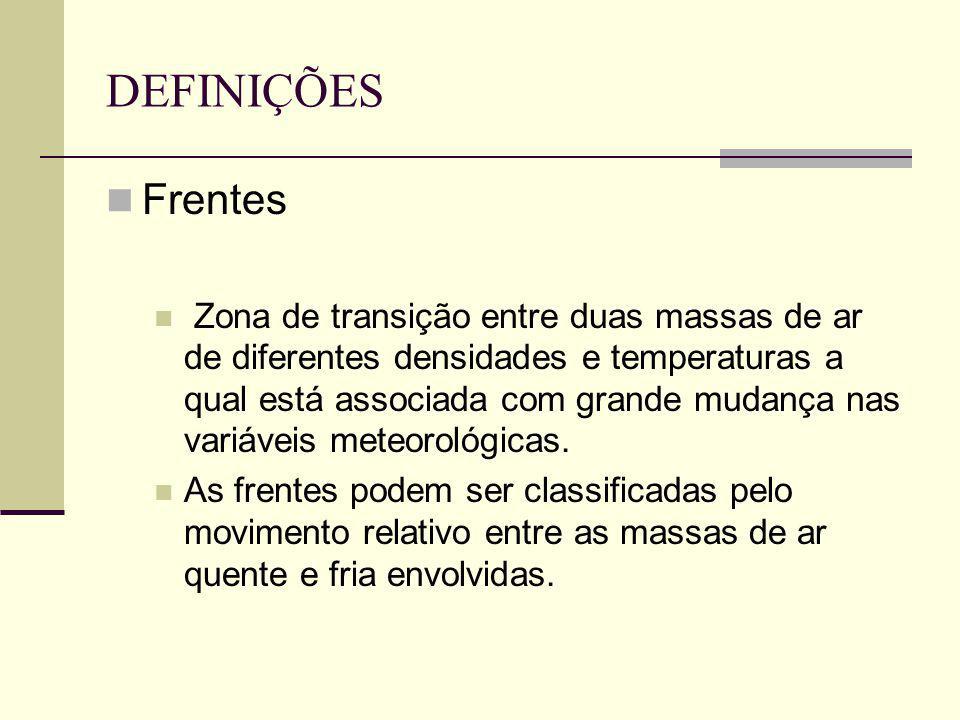 DEFINIÇÕES Frentes Zona de transição entre duas massas de ar de diferentes densidades e temperaturas a qual está associada com grande mudança nas vari