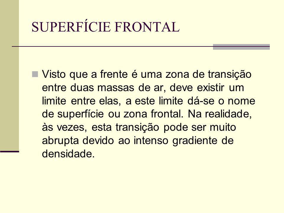 SUPERFÍCIE FRONTAL Visto que a frente é uma zona de transição entre duas massas de ar, deve existir um limite entre elas, a este limite dá-se o nome d