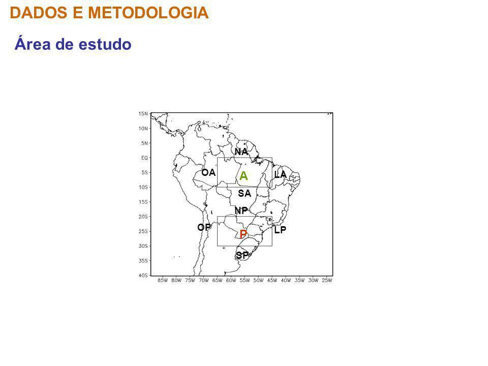 DADOS E METODOLOGIA Modelo Regional e Simulações HadRM3P (Hadley Centre ) PRECIS (Providing Regional Climates for Impacts Studies) Resolução espacial de 50 Km (lat/lon) Resolução temporal de 1 dia Simulação 1 período de 1980 até 1989 clima atual.