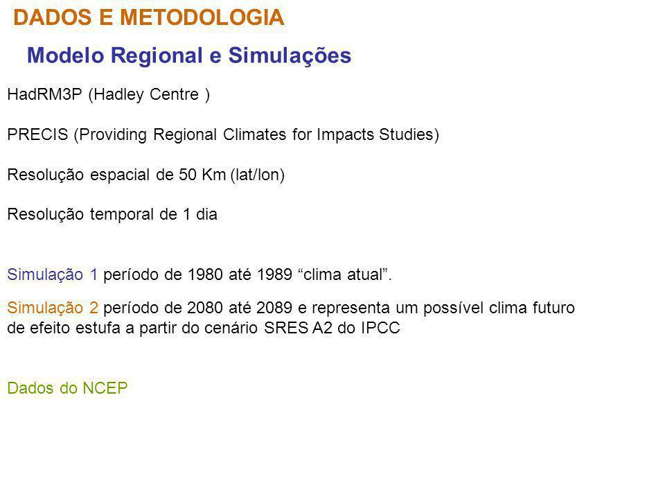 DADOS E METODOLOGIA Modelo Regional e Simulações HadRM3P (Hadley Centre ) PRECIS (Providing Regional Climates for Impacts Studies) Resolução espacial