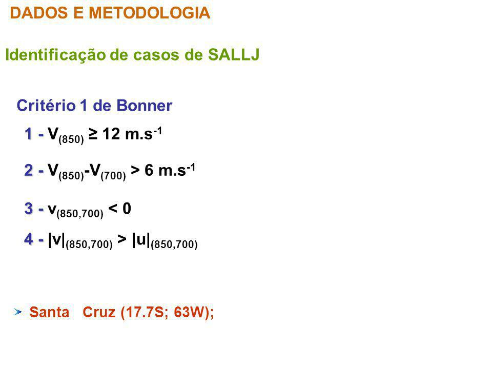 Identificação de casos de SALLJ Critério 1 de Bonner 1 - 1 - V (850) 12 m.s -1 2 - 2 - V (850) -V (700) > 6 m.s -1 3 - 3 - v (850,700) < 0 4 - 4 - |v|