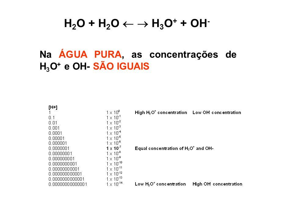 H 2 O + H 2 O H 3 O + + OH - Na ÁGUA PURA, as concentrações de H 3 O + e OH- SÃO IGUAIS