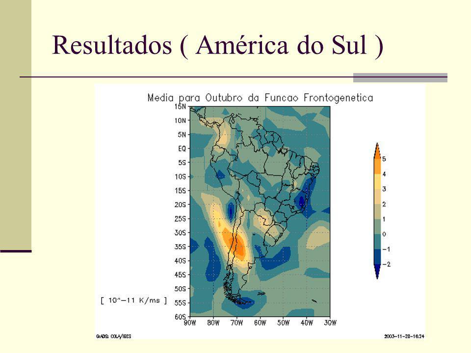 Resultados ( El Niño e La Niña – 37,5S 69,0W )