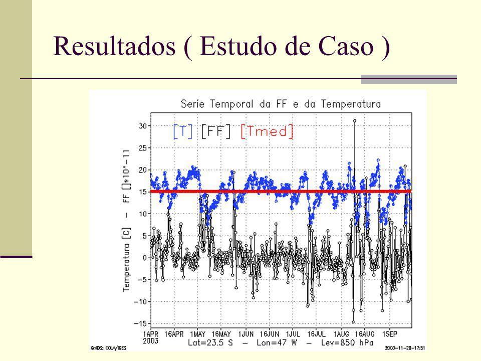 Caso 1 1 à 10 de maio de 2003 Caso 2 9 de agosto de 2003 Imagens de Satélite