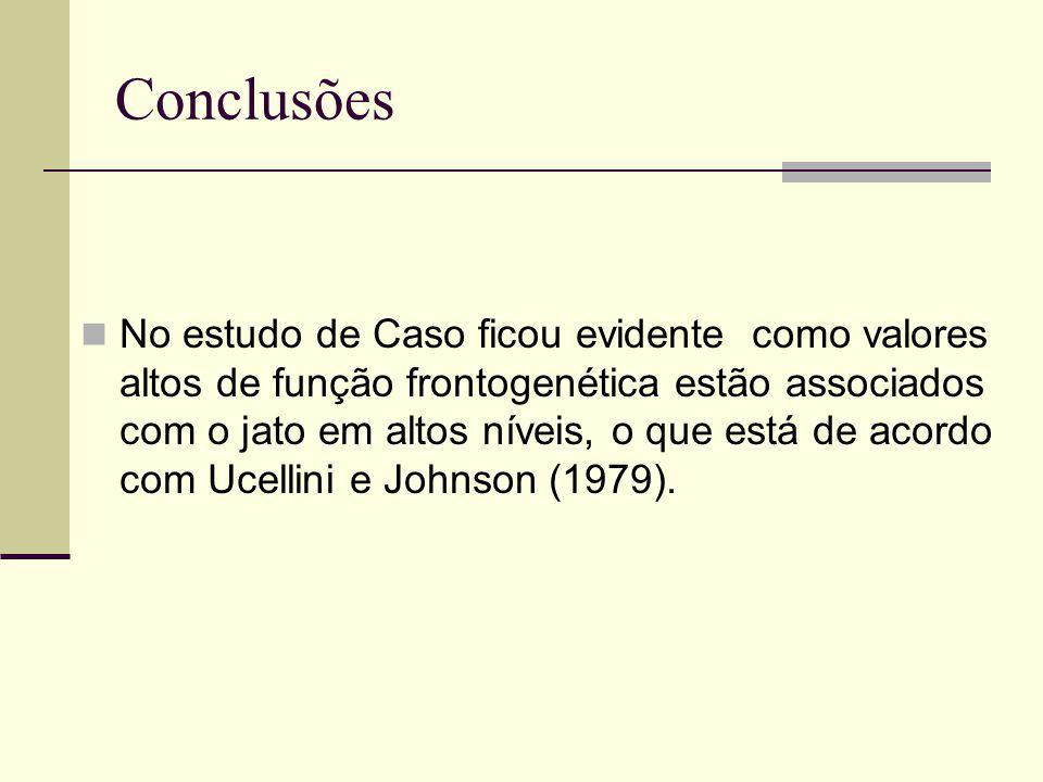 Referências Bibliográficas Begeron, T.
