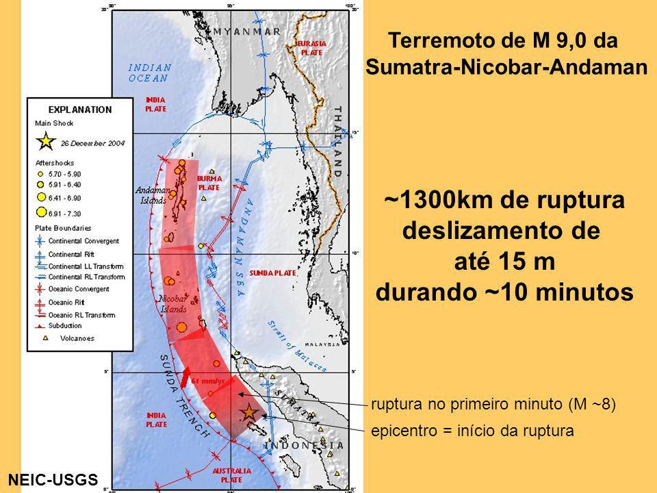 Terremoto de M 9,0 da Sumatra-Nicobar-Andaman epicentro = início da ruptura NEIC-USGS ruptura no primeiro minuto (M ~8) ~1300km de ruptura deslizament