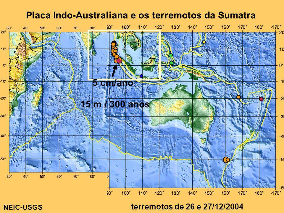 Momento Sísmico (M o ) e Magnitude Mw L (100-1000km) W (50-100km) A d Área da ruptura = A = L W Momento Sísmico M o = µ A d (N.m) módulo de rigidez deslocamento médio na falha d ~ A 1/2 M o ~ A 3/2 Energia ~ A 3/2 amplitude sísmica (λ > L) ~ A Magnitude Mw = 2/3 log M o - 6,05