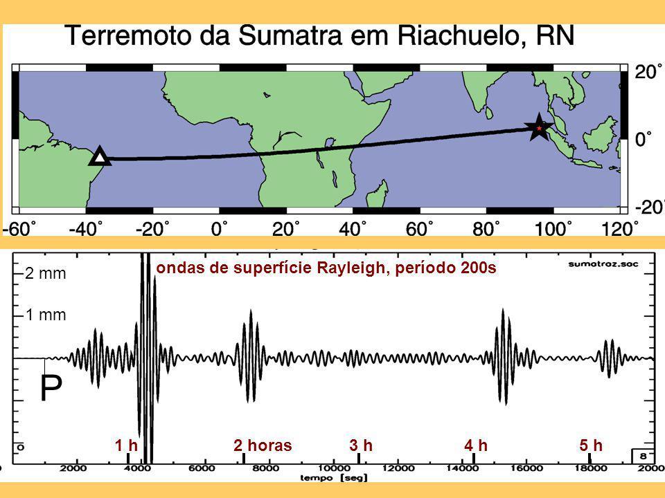 ondas de superfície Rayleigh, período 200s 1 mm 2 mm 1 h 2 horas3 h4 h5 h P