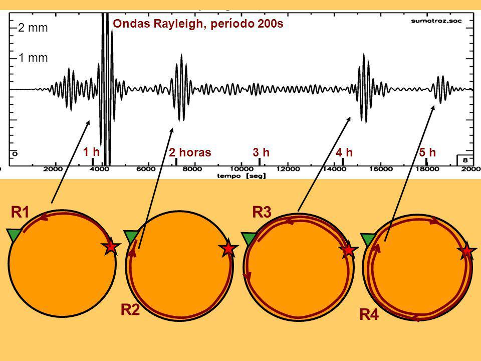 Ondas Rayleigh, período 200s 1 mm 2 mm 1 h 2 horas3 h4 h5 h R1 R2 R3 R4