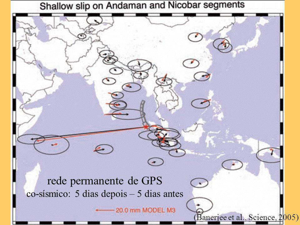 (Banerjee et al., Science, 2005) rede permanente de GPS co-sísmico: 5 dias depois – 5 dias antes
