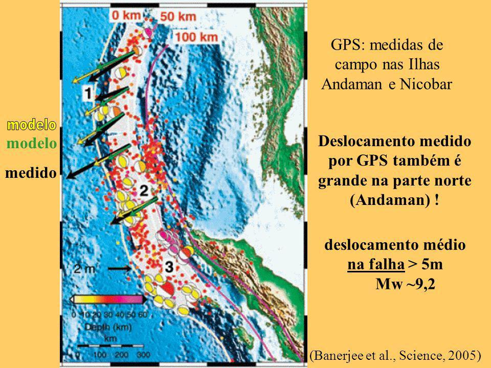 (Banerjee et al., Science, 2005) Deslocamento medido por GPS também é grande na parte norte (Andaman) ! GPS: medidas de campo nas Ilhas Andaman e Nico