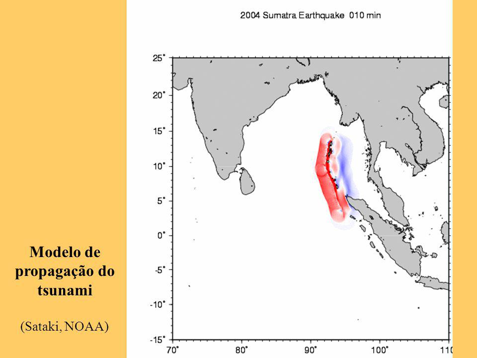 Modelo de propagação do tsunami (Sataki, NOAA)