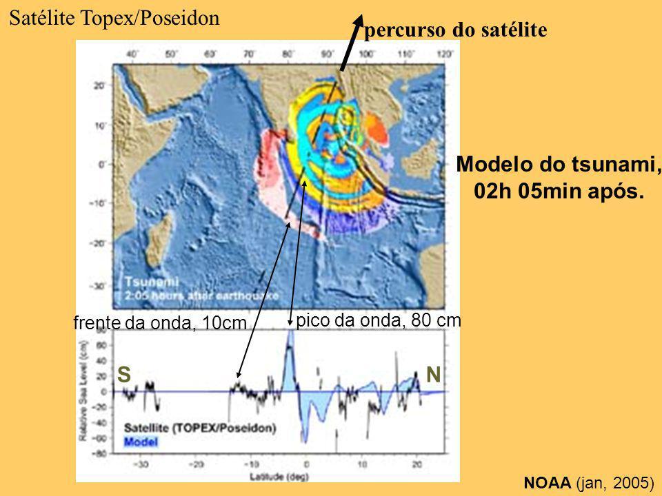 NOAA (jan, 2005) Modelo do tsunami, 02h 05min após. percurso do satélite frente da onda, 10cm pico da onda, 80 cm SN Satélite Topex/Poseidon
