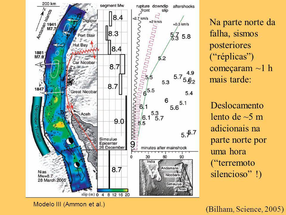 (Bilham, Science, 2005) Na parte norte da falha, sismos posteriores (réplicas) começaram ~1 h mais tarde: Modelo III (Ammon et al.) Deslocamento lento