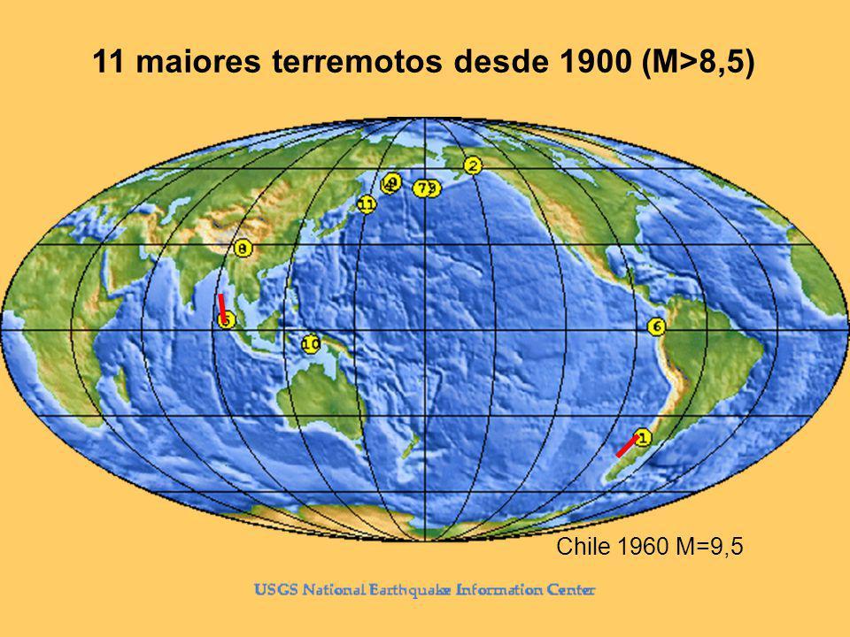 LocationDate UTCMagnitudeCoordinates 1.Chile1960 05 22 9.5 38.24 S73.05 W 2.Prince William Sound, Alaska1964 03 28 9.2 61.02 N147.65 W 3.Andreanof Islands, Alaska1957 03 09 9.1 51.56 N175.39 W 4.Kamchatka1952 11 04 9.0 52.76 N160.06 E 5.Off the West Coast of Northern Sumatra2004 12 26 9.0 3.30 N95.78 E 6.Off the Coast of Ecuador1906 01 31 8.8 1.0 N81.5 W 7.Rat Islands, Alaska1965 02 04 8.7 51.21 N178.50 E 8.Assam - Tibet1950 08 15 8.6 28.5 N96.5 E 9.Kamchatka1923 02 03 8.5 54.0 N161.0 E 10Banda Sea, Indonesia1938 02 01 8.5 5.05 S131.62 E 11Kuril Islands1963 10 13 8.5 44.9 N149.6 E