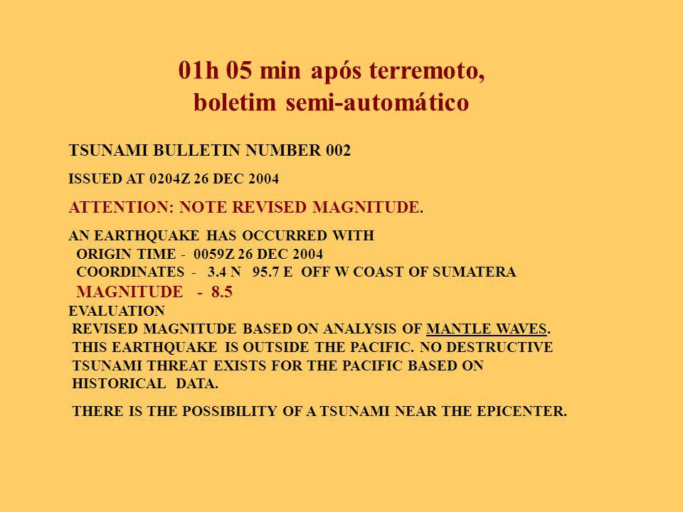 TSUNAMI BULLETIN NUMBER 002 ISSUED AT 0204Z 26 DEC 2004 ATTENTION: NOTE REVISED MAGNITUDE. AN EARTHQUAKE HAS OCCURRED WITH ORIGIN TIME - 0059Z 26 DEC