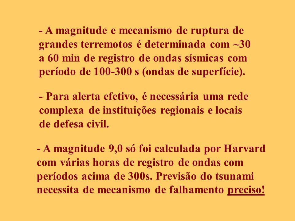 - A magnitude e mecanismo de ruptura de grandes terremotos é determinada com ~30 a 60 min de registro de ondas sísmicas com período de 100-300 s (onda