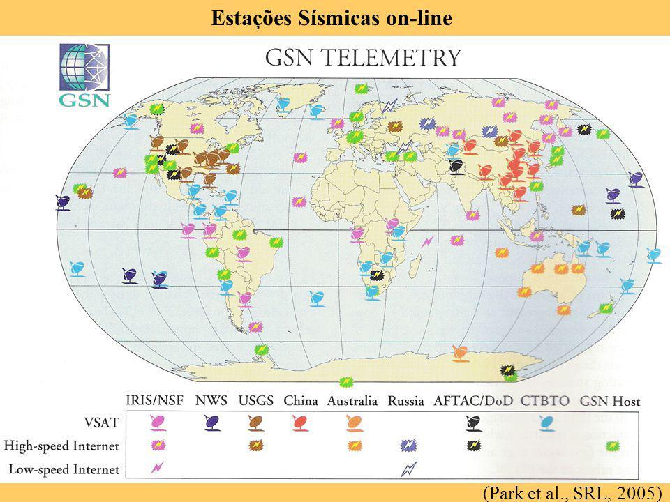 Estações Sísmicas on-line (Park et al., SRL, 2005)