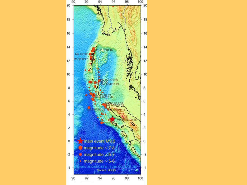 Terremoto de M 9,0 da Sumatra-Nicobar-Andaman epicentro = início da ruptura NEIC-USGS ruptura no primeiro minuto (M ~8) ~1300km de ruptura deslizamento de até 15 m durando ~10 minutos