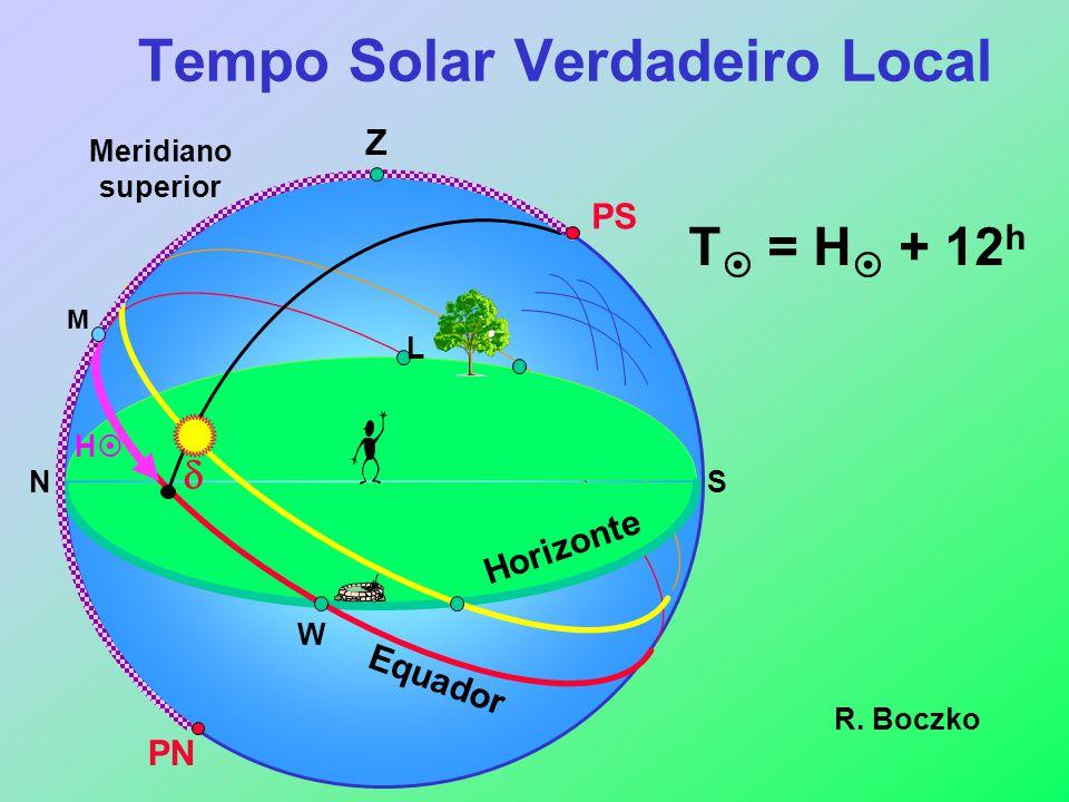 2 PS Tempo Solar Verdadeiro Local Meridianolocal Leste Oeste Movimento diurno aparente do Sol T = H + 12 h H T 12 h meia – noite H = 12 h T = 0 h meio - dia H = 0 h T = 12 h R.