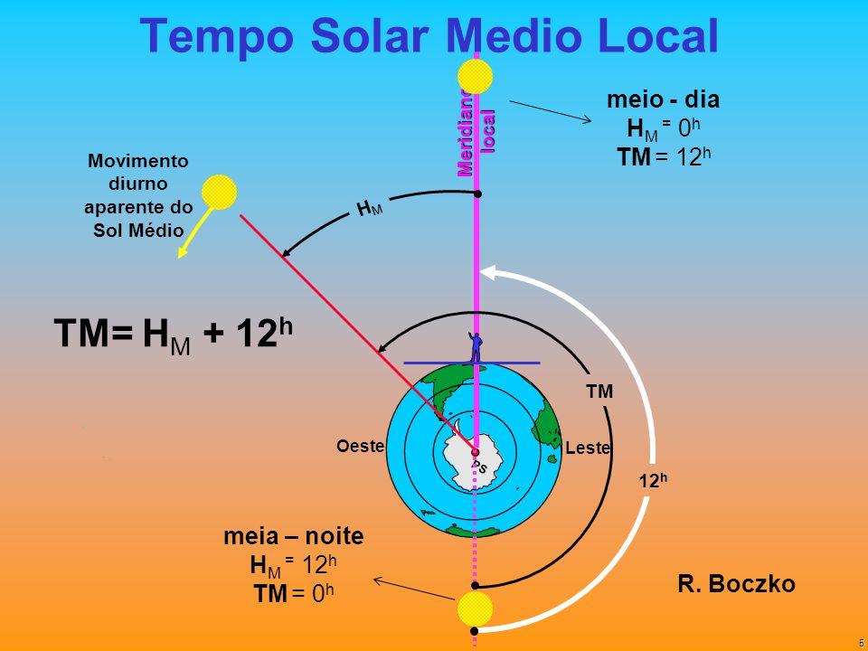 5 PS Tempo Solar Medio Local Meridianolocal Leste Oeste Movimento diurno aparente do Sol Médio TM= H M + 12 h HMHM TMTM 12 h meia – noite H M = 12 h T