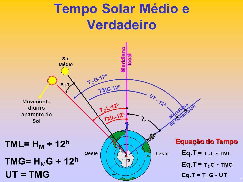 7 PS Tempo Solar Médio e Verdadeiro TML= H M + 12 h TMG= H M G + 12 h UT = TMG Meridianolocal Movimento diurno aparente do Sol Leste Oeste Meridiano d