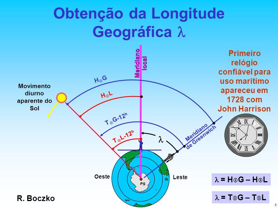8 PS Obtenção da Longitude Geográfica Meridianolocal Movimento diurno aparente do Sol Leste Oeste Meridiano de Greenwich T L-12 h = T G – T L = H G –