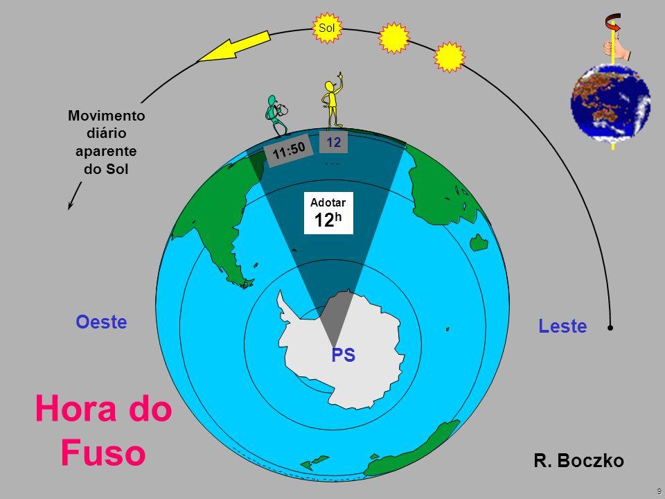 10 Planisfério com Fusos Horários UT = TF + F W UT = TF - F Este 3=F2 1 0456789 10 11 -12 -2-3-4-5-6-7-8-9-10 -11 UT TF Z ABCDEFGHIKLM YXWVUSRQ P ON 12 T Não existe o fuso J R.