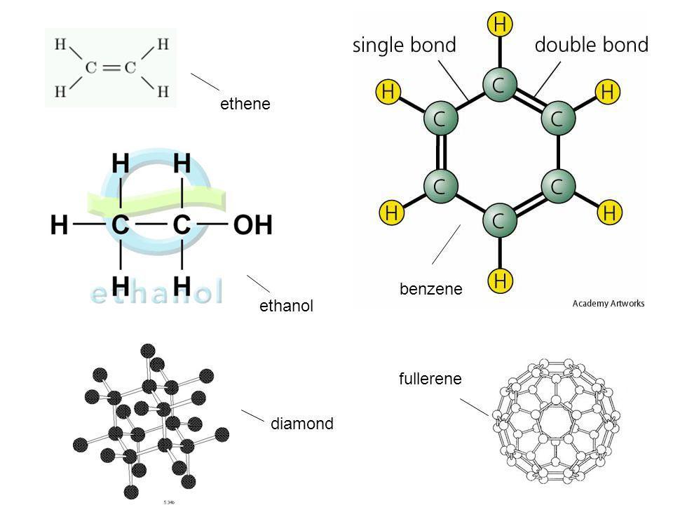 ethanol diamond ethene benzene fullerene
