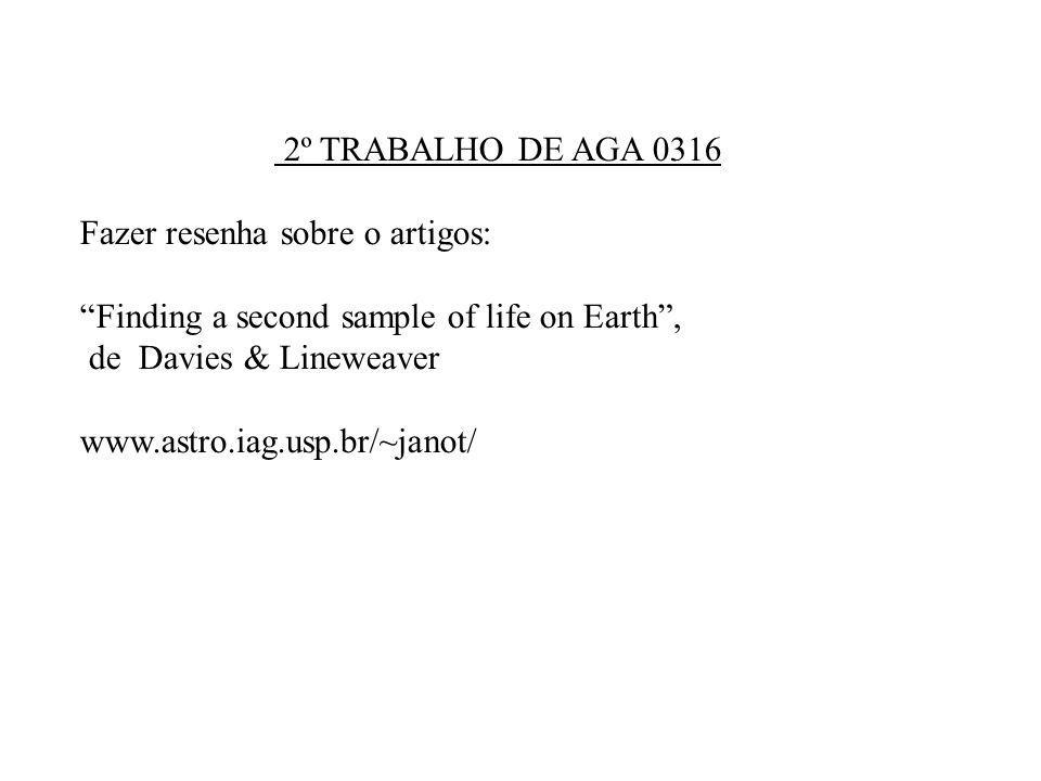 2º TRABALHO DE AGA 0316 Fazer resenha sobre o artigos: Finding a second sample of life on Earth, de Davies & Lineweaver www.astro.iag.usp.br/~janot/