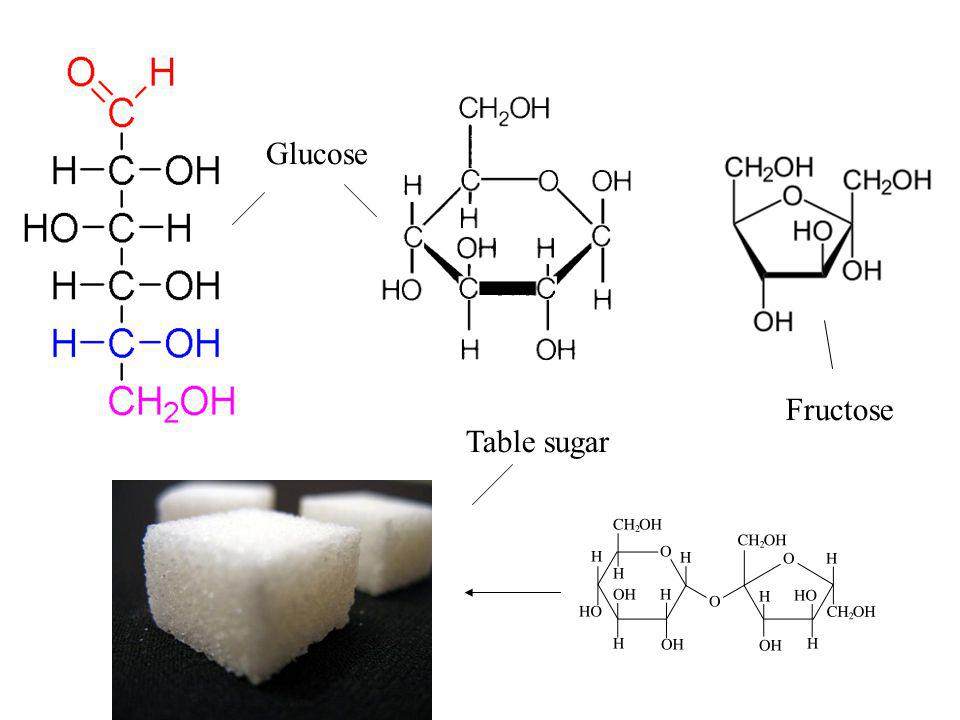 Glucose Fructose Table sugar