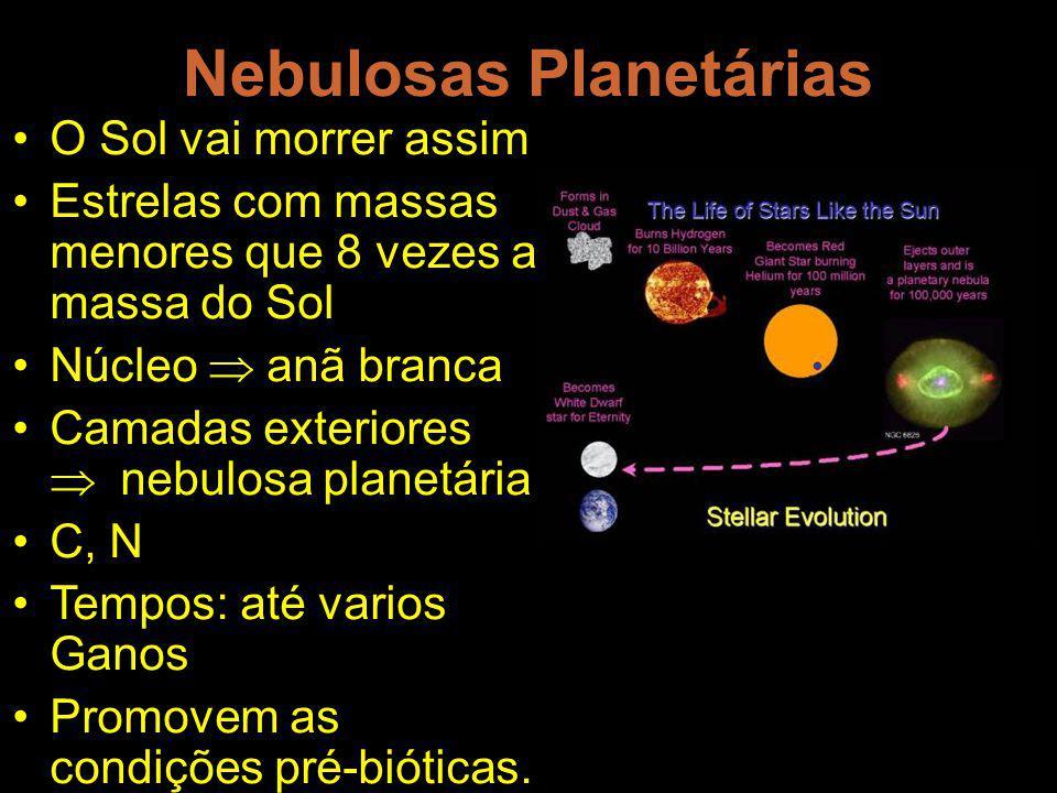 Nebulosas Planetárias O Sol vai morrer assim Estrelas com massas menores que 8 vezes a massa do Sol Núcleo anã branca Camadas exteriores nebulosa planetária C, N Tempos: até varios Ganos Promovem as condições pré-bióticas.
