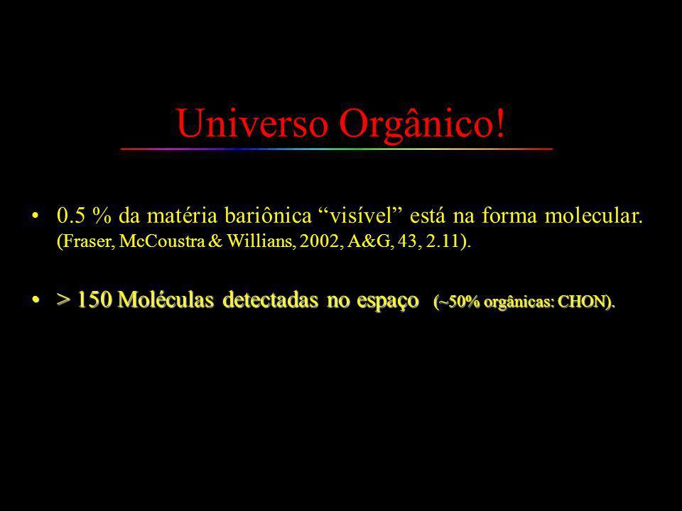 Universo Orgânico. 0.5 % da matéria bariônica visível está na forma molecular.
