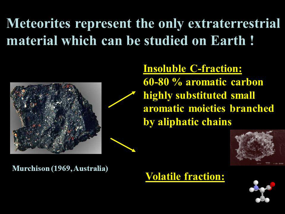 Meteorites represent the only extraterrestrial material which can be studied on Earth .