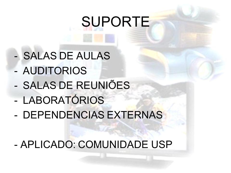 SUPORTE - SALAS DE AULAS -AUDITORIOS -SALAS DE REUNIÕES -LABORATÓRIOS -DEPENDENCIAS EXTERNAS - APLICADO: COMUNIDADE USP