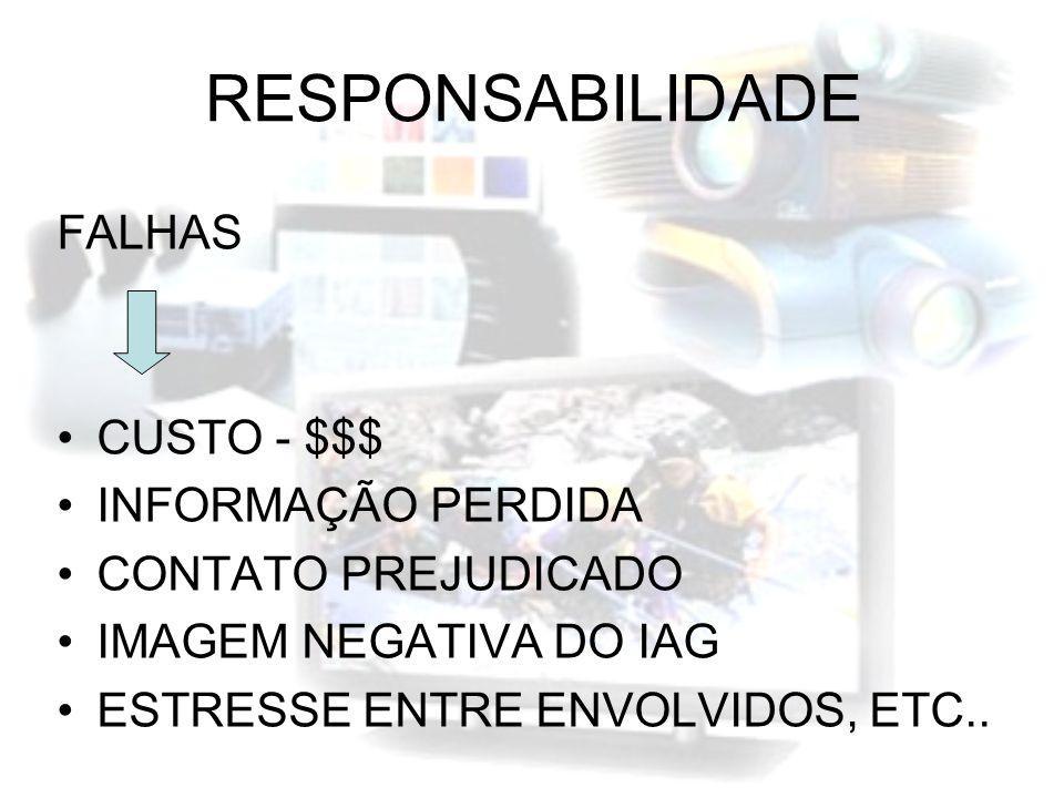 RESPONSABILIDADE FALHAS CUSTO - $$$ INFORMAÇÃO PERDIDA CONTATO PREJUDICADO IMAGEM NEGATIVA DO IAG ESTRESSE ENTRE ENVOLVIDOS, ETC..