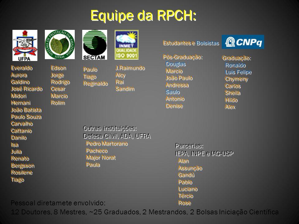 Equipe da RPCH: Everaldo Aurora Galdino José Ricardo Midori Hernani João Batista Paulo Souza Carvalho Cattanio Danilo Isa Julia Renato Bergsson Rosile