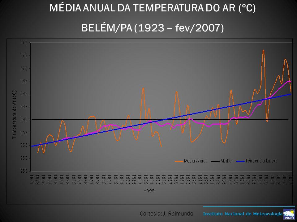 Instituto Nacional de Meteorologia MÉDIA ANUAL DA TEMPERATURA DO AR (ºC) BELÉM/PA (1923 – fev/2007) Cortesia: J. Raimundo