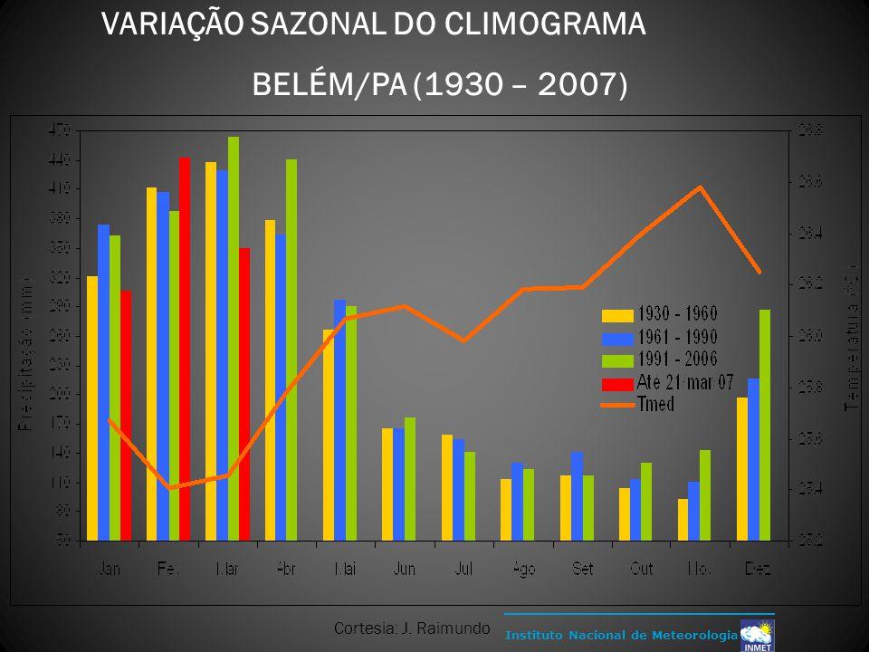 Instituto Nacional de Meteorologia VARIAÇÃO SAZONAL DO CLIMOGRAMA BELÉM/PA (1930 – 2007) Cortesia: J. Raimundo