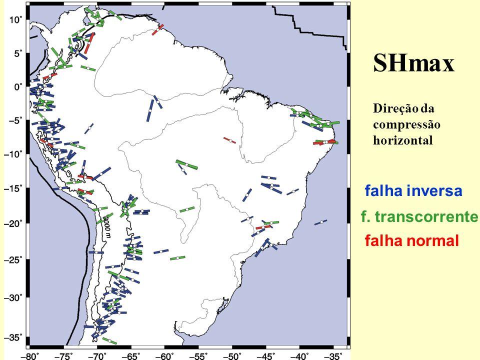 - forte efeito na margem continental, SHmax // à margem - Compressão E-W na parte central do continente.