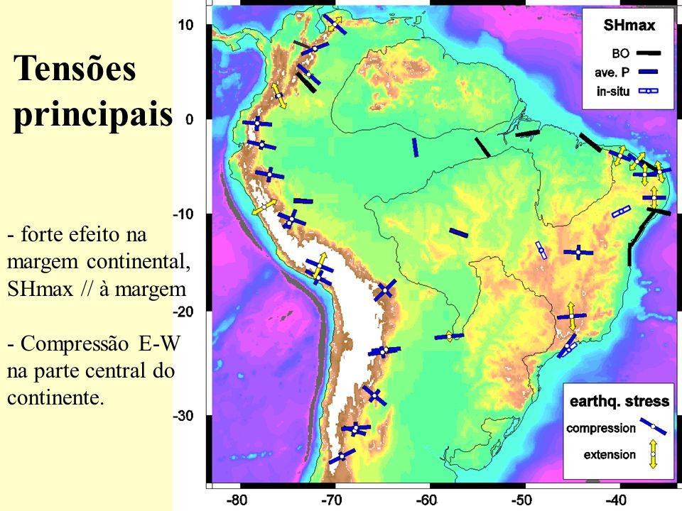 - forte efeito na margem continental, SHmax // à margem - Compressão E-W na parte central do continente. Tensões principais
