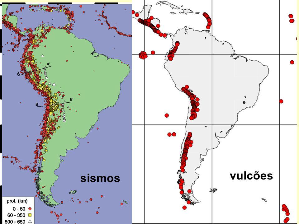 sismos vulcões